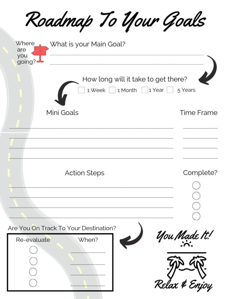 roadmap to your goals
